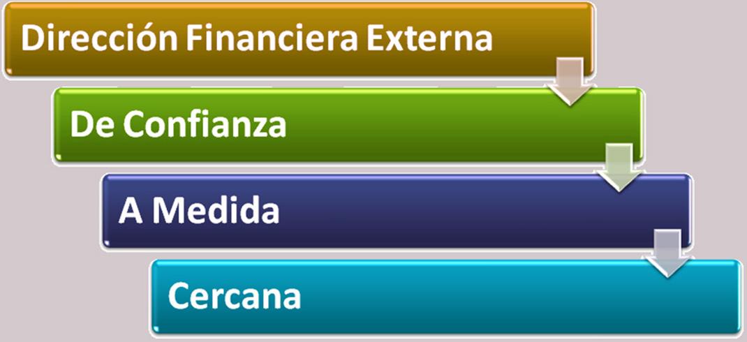 deconfianza3